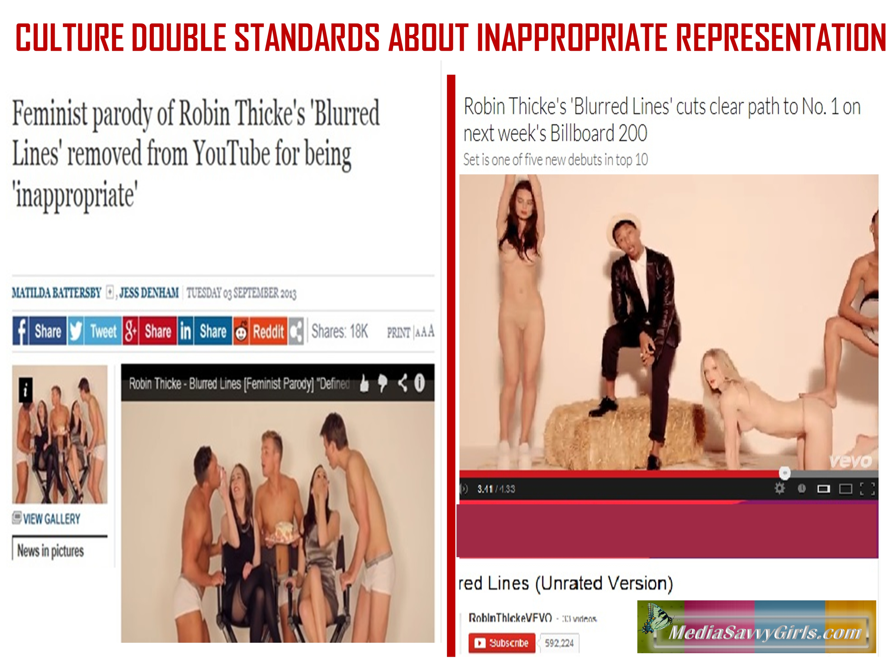 "double standard nudity boys Today I found an interesting article in The Independent, regarding a  feminist remake-parody of Robin Thicke's worldwide hit song ""Blurred  Lines"": the ..."